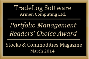 Portfolio Management Reader's Choice Award - March 2014